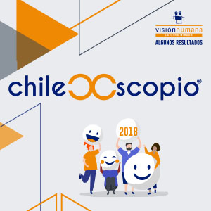 Estudio: Chilescopio 2018