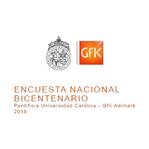 Estudio: Encuesta bicentenario 2018  Modulo Chile y sus vecinos
