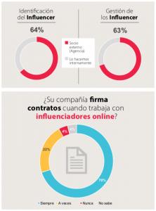 Revista Marcas y Marketing Enero - Febrero