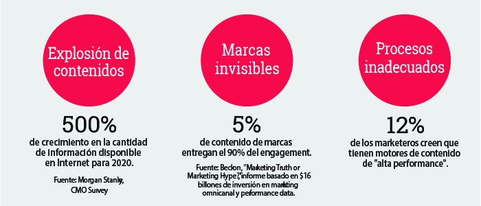Revista Marcas y Marketing Marzo - Abril 2019