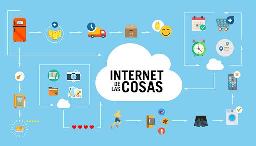 impacto del Internet de las cosas en el marketing