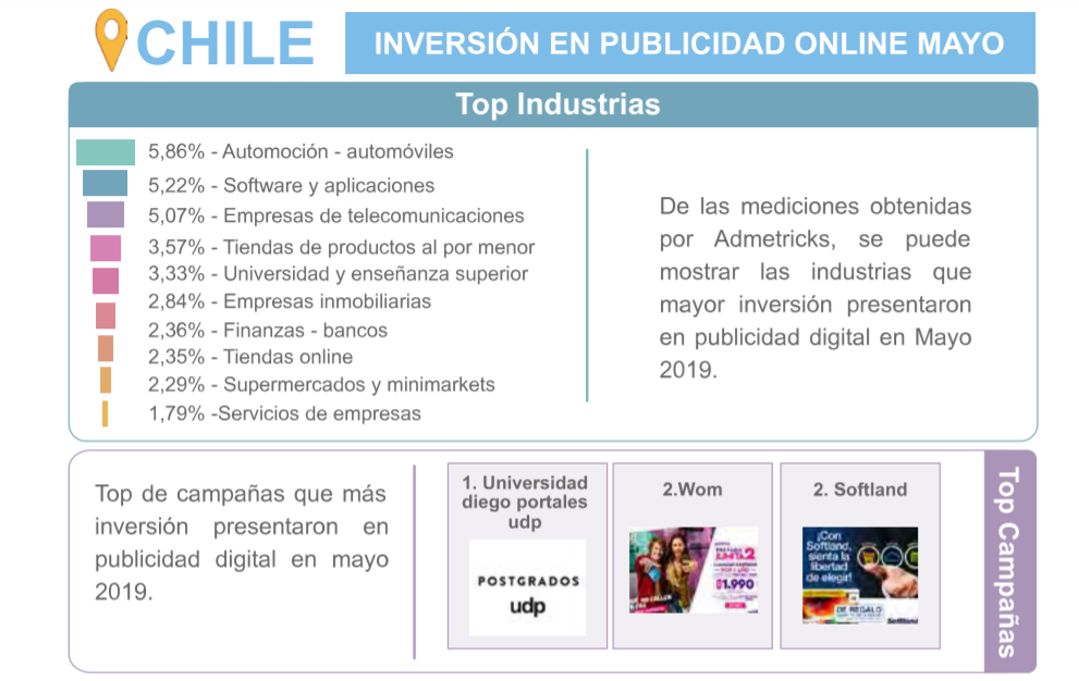 Revista Marcas y Marketing Julio - Agosto 2019