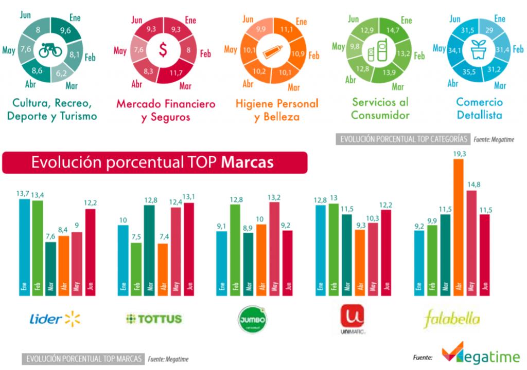 Revista Marcas y Marketing Septiembre - Octubre 2019