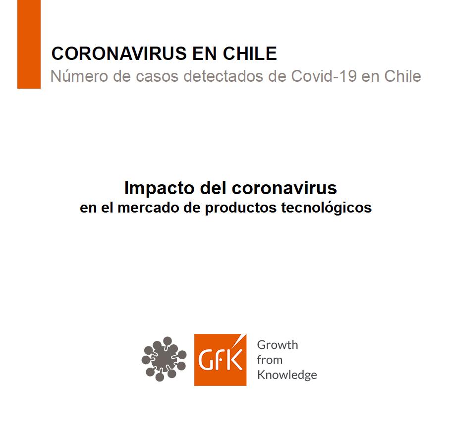 Estudio: Impacto del coronavirus en el mercado de productos tecnológicos