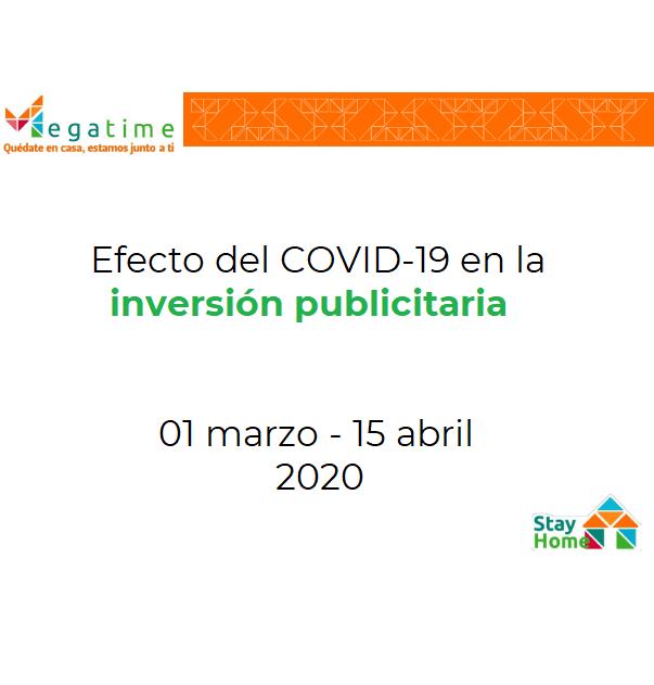 Estudio: Efecto del COVID-19 en la inversión publicitaria