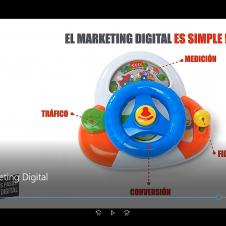 Imagen de la Nota: Marketing digital: la importancia de orientarse a objetivos