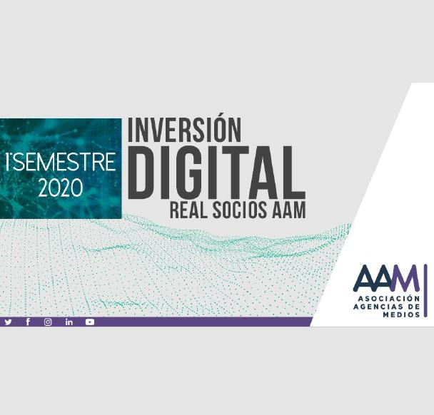 Estudio: Inversión Digital Real Socios AAM  [1 semestre 2020]
