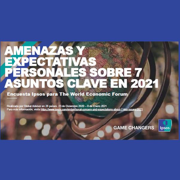 Estudio: Amenazas y Expectativas Personales Sobre 7 Asuntos Clave en 2021