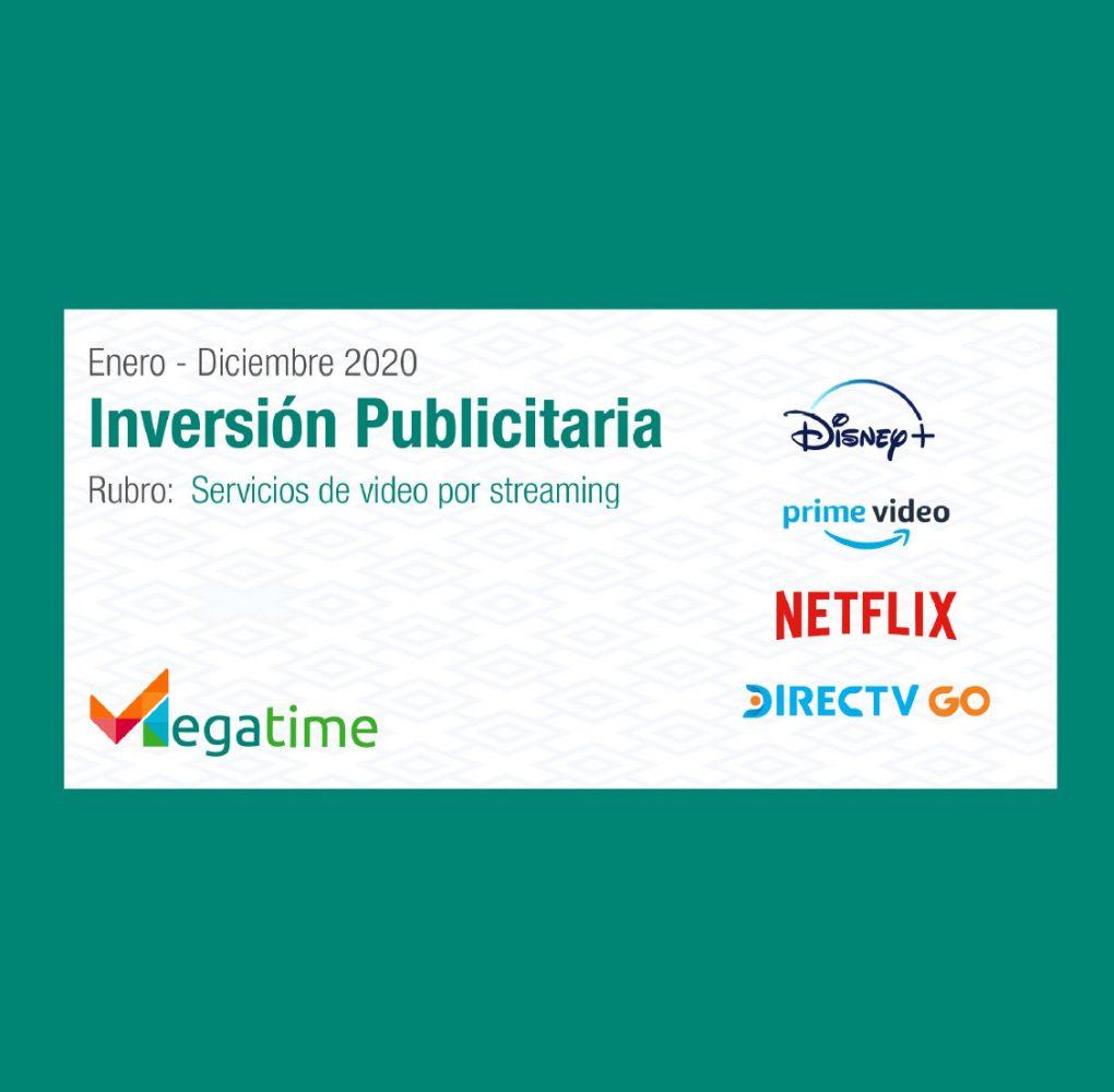 Estudio: Inversión Publicitaria de los servicios de video por streaming – ANUAL 2020