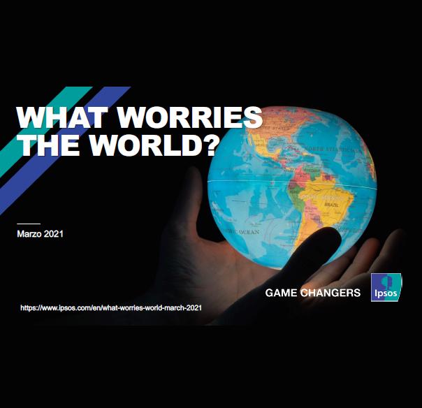 Estudio: What worries the world – Global marzo 2021 (ES)