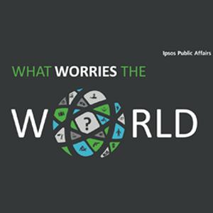 Estudio: What worries the world:  Agosto