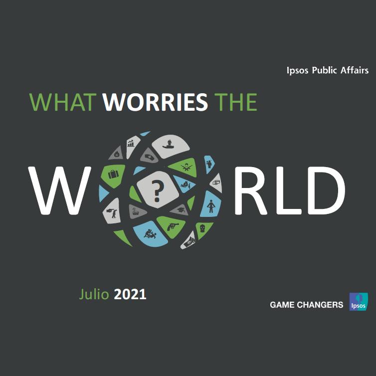 Estudio: What worries the world – julio 2021