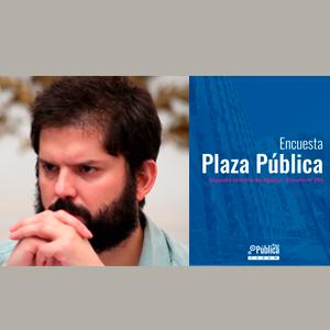 Estudio: Encuesta plaza pública – primera semana de septiembre 2021