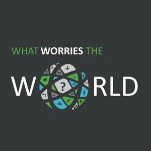 Estudio: What worries the world: Septiembre