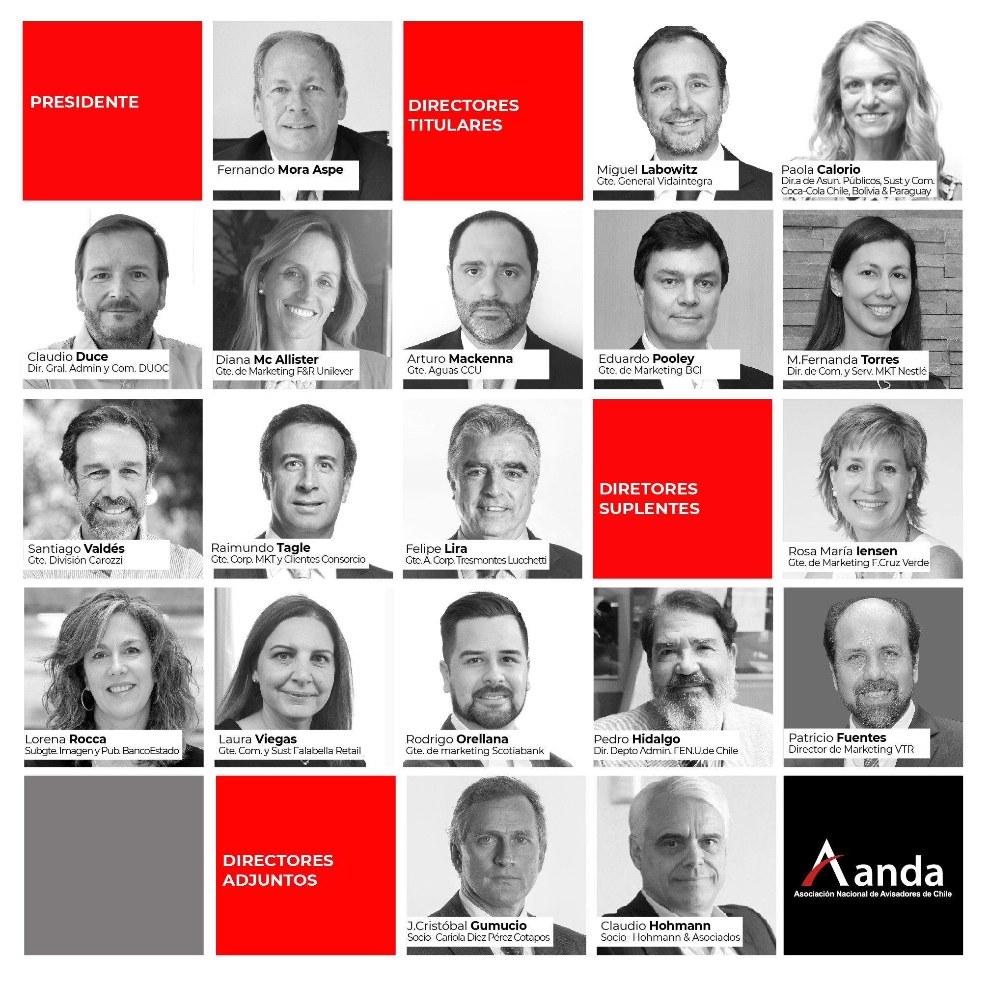 Directorio ANDA 2021-2023