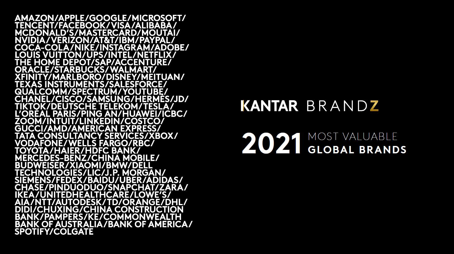 Kantar BrandZ ™ Top 100 Most Valuable Global Brands